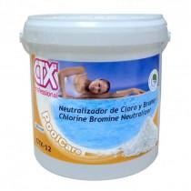 Neutralizador de cloro y bromo CTX-12