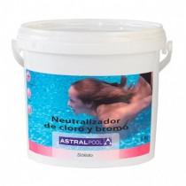 AstralPool Neutralizador de cloro y bromo