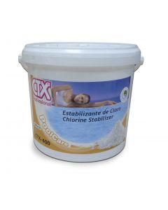 Estabilizante de cloro ClorProtect CTX-400