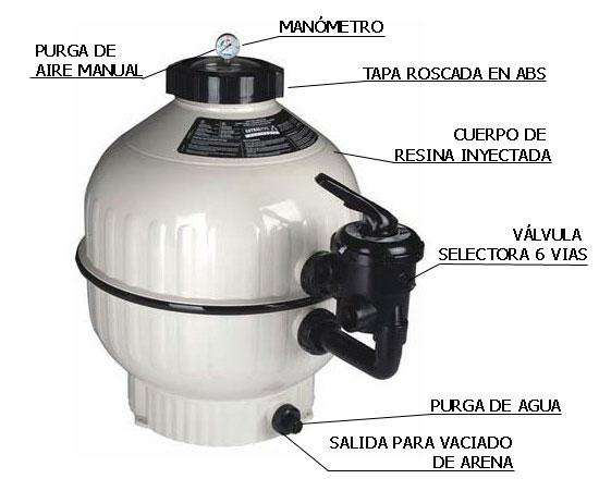 Filtro Astralpool Cantabric Piscinas Ferromar