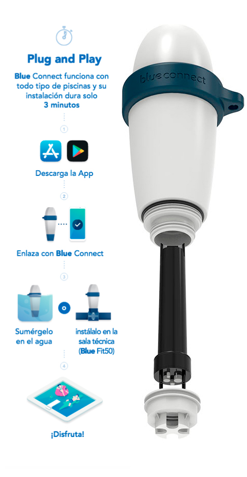 Sensor Analizador Inteligente Blue Connect